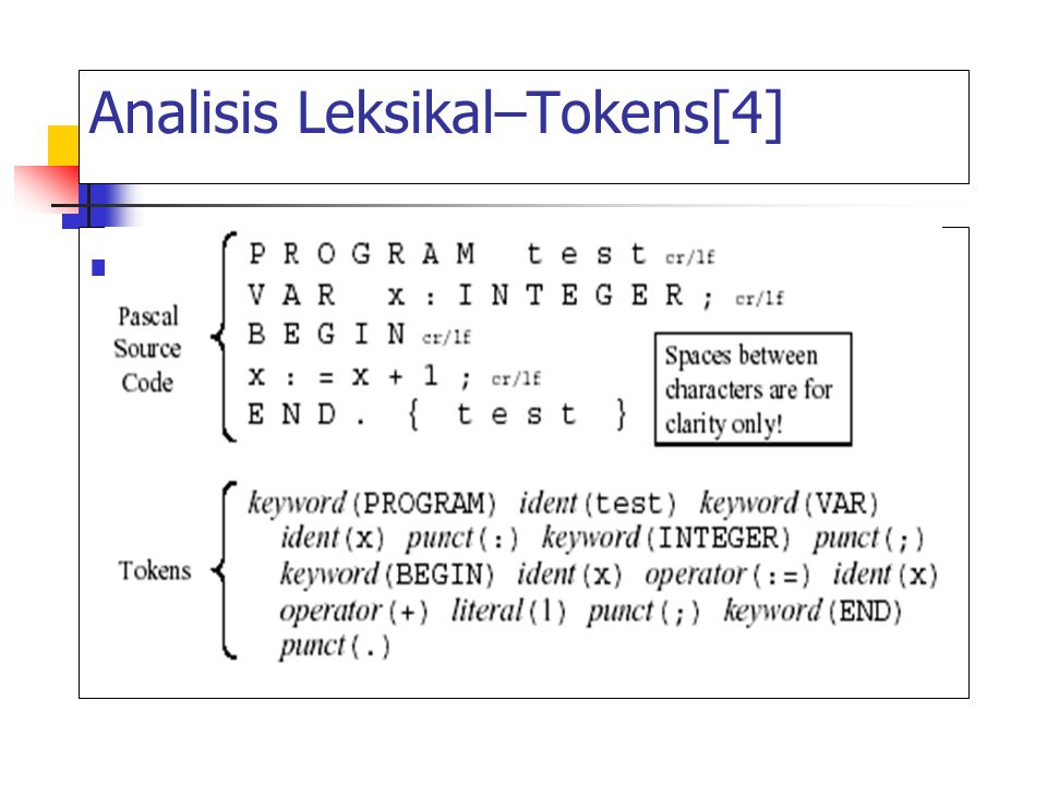Analisis Leksikal–Tokens[4]